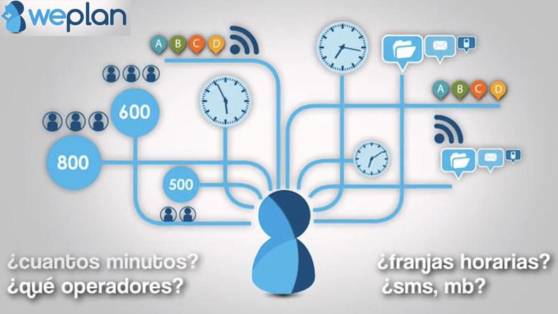 WePlan, la aplicación de Android para ahorrar en tu factura de móvil