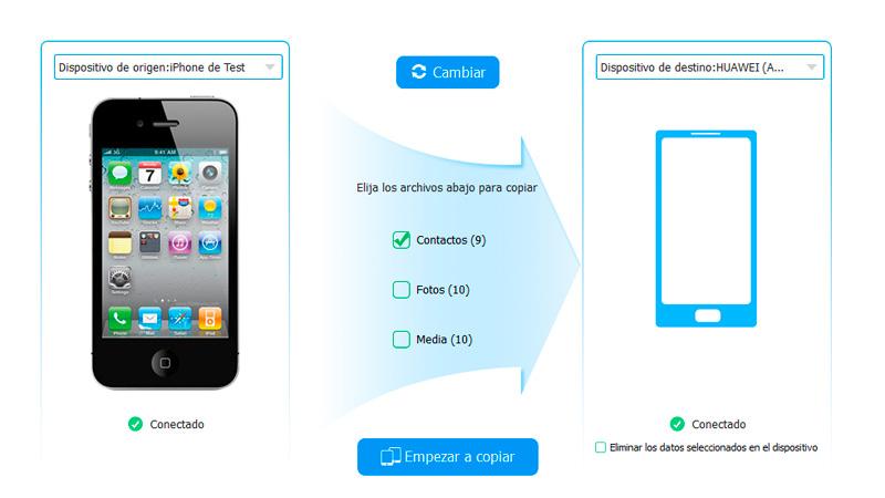Cómo copiar los datos de un smartphone a otro fácilmente