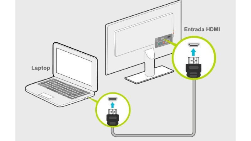 Formas para conectar tu ordenador al televisor