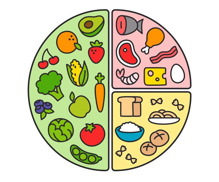 Comida equilibrada: 50% vegetales, 25% de proteínas y 25% de carbohidratos