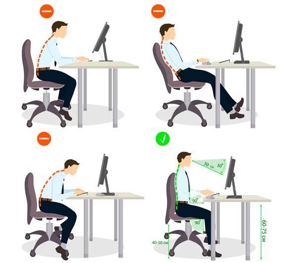 Postura correcta de la espalda delante del ordenador