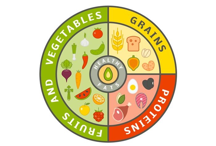 El «método del plato» para seguir una dieta saludable